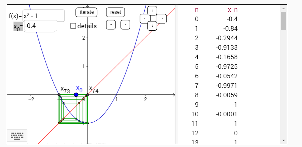 Day 53 - Iterating Functions 4f