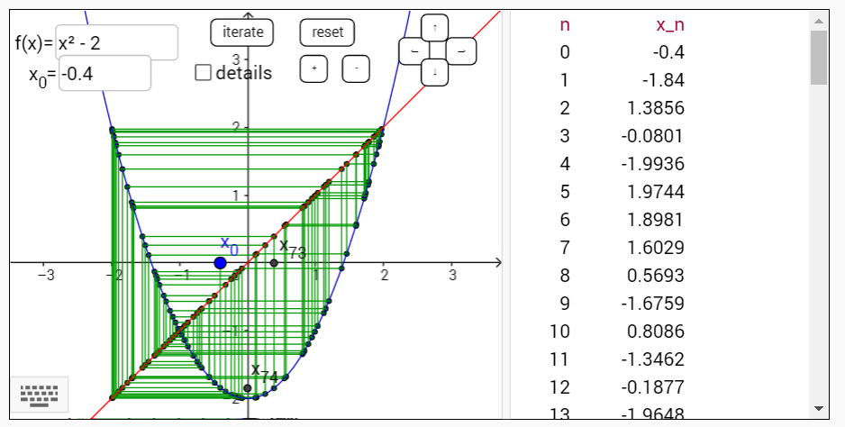 Day 53 - Iterating Functions 4g.png